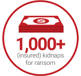 Over One Thousand Kidnap For Ransoms Resolved By FocusPoint International's Kidnapping For Ransom Specialists